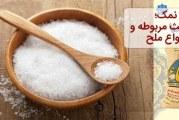 نمک؛ احادیث مربوطه و انواع ملح